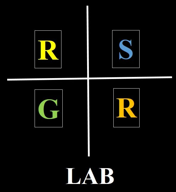 Resilient Smart Grids Research Lab